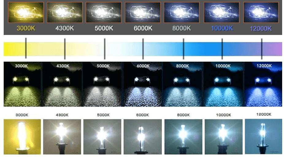 šviesų lygiai